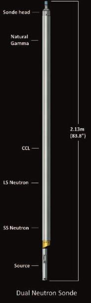 Neutron Probes